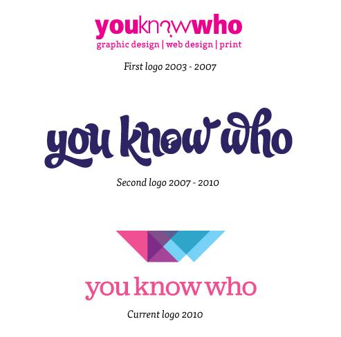 YKW Logo through the ages